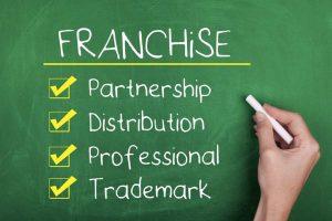 Франчайзинг в помощь начинающему предпринимателю